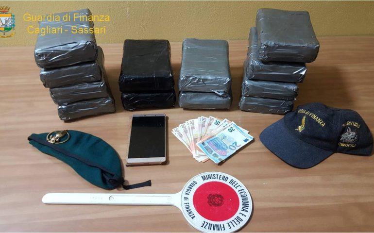 Duro colpo al traffico di droga in Sardegna: sequestrati a Porto Torres 15 kg di cocaina