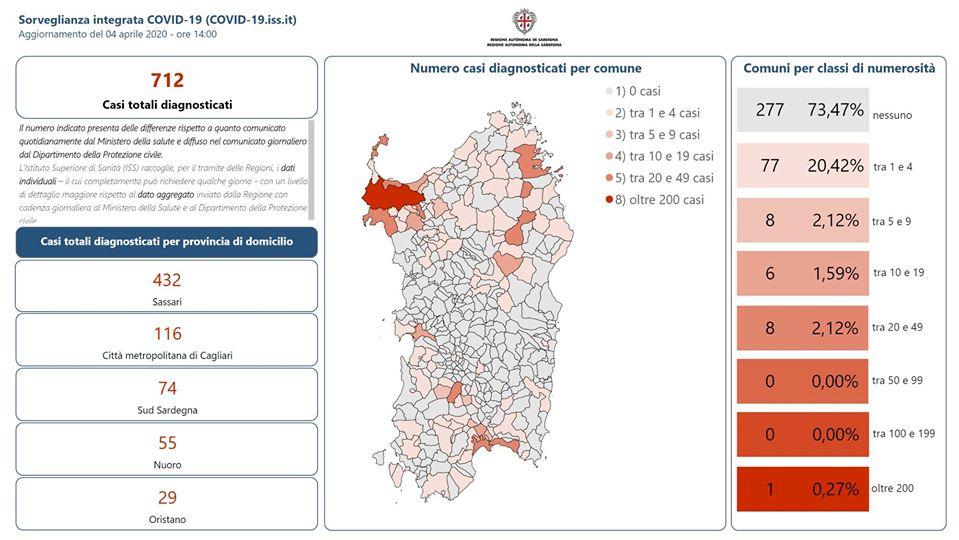 Cartina Politica Sardegna 2017.Coronavirus La Mappa Pubblicata Dalla Regione Cagliari Vistanet