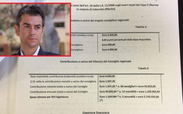 """""""Dopo tre mesi la prima legge è per le pensioni dei consiglieri regionali"""": bordata di Zedda a Solinas"""
